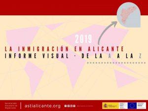 Informe Visual 2019